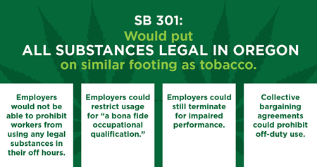 Graphic for Senate Bill 301