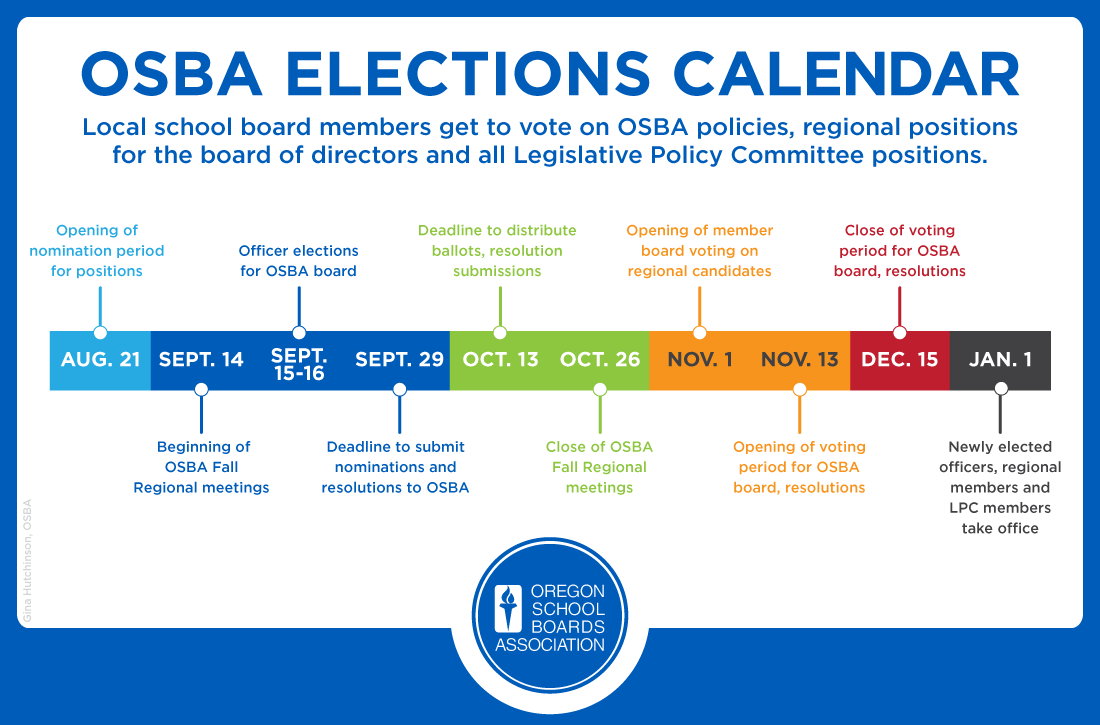 Graphic of OSBA Elections Calendar
