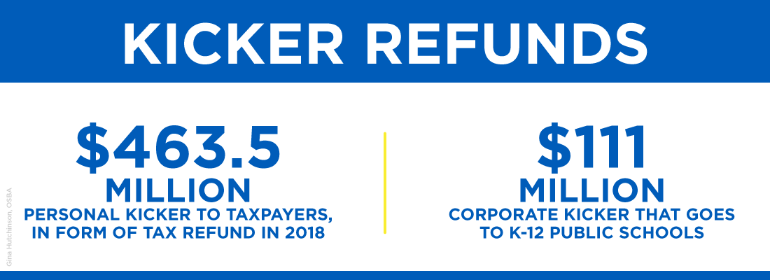 Graphic of kicker refund