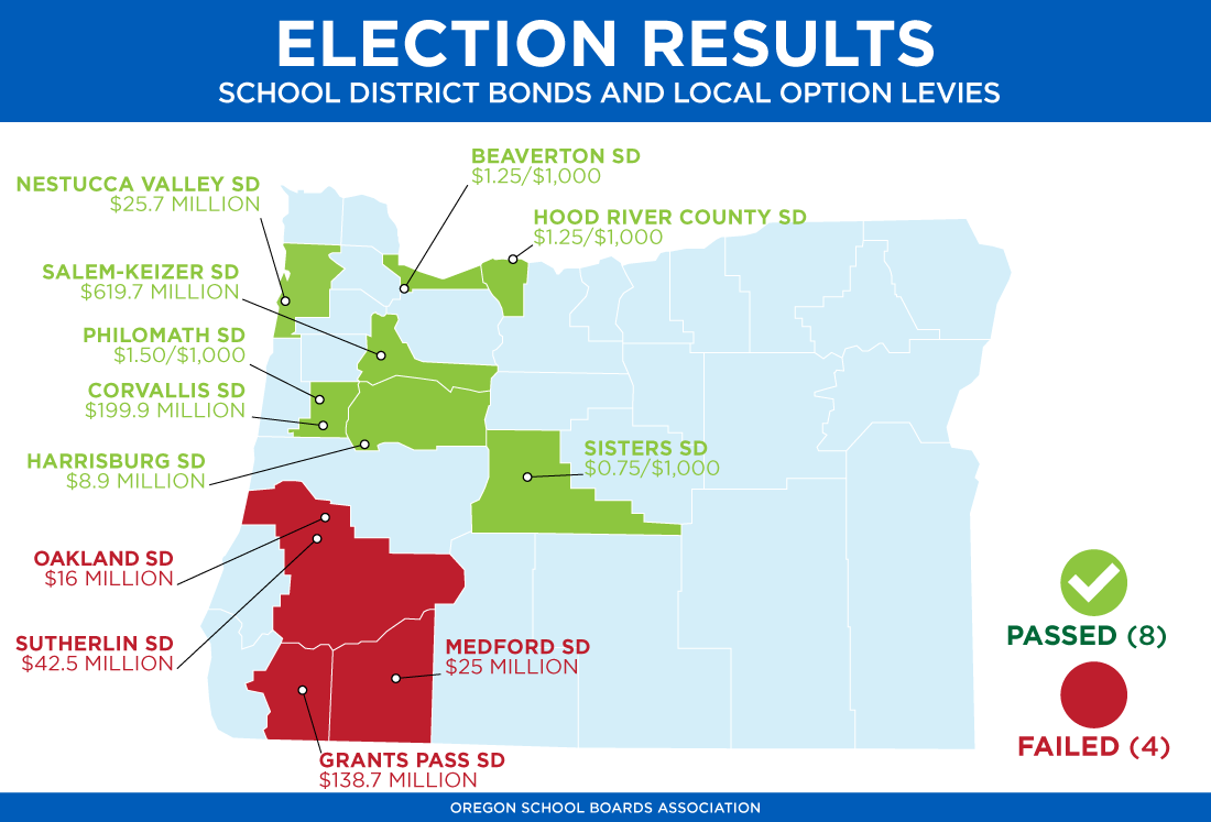 Map of May 15, 2018, school bond election results