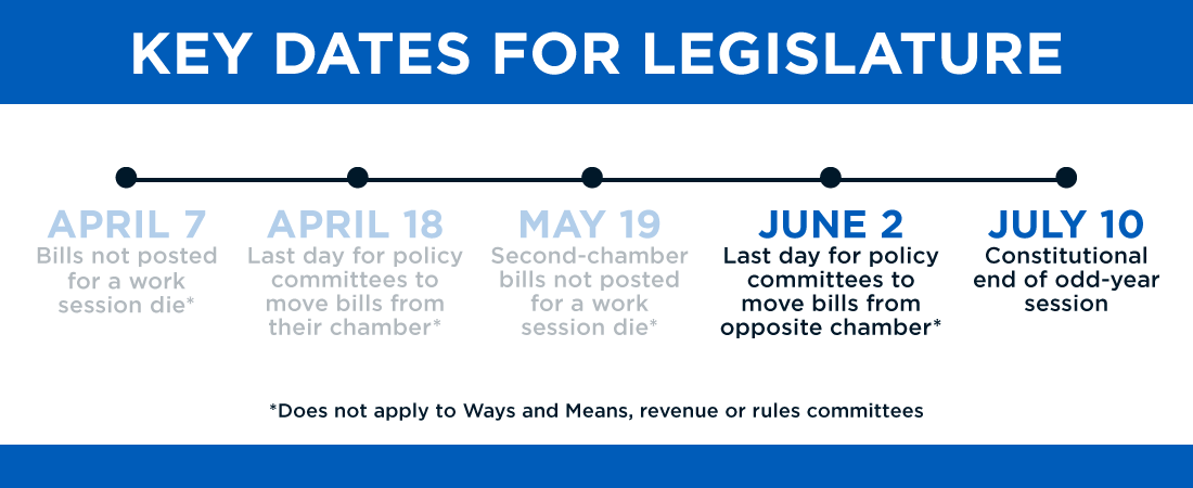 Key Dates for Legislative